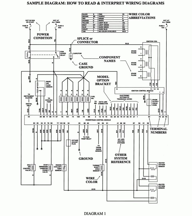 39 best automotive tutorial images on pinterest ford explorer car 2008 chevy colorado blower motor wiring diagram pdf together with hhr wiring harness as well as 210276430 chrysler town country 1996 2000 parts manual fandeluxe Images