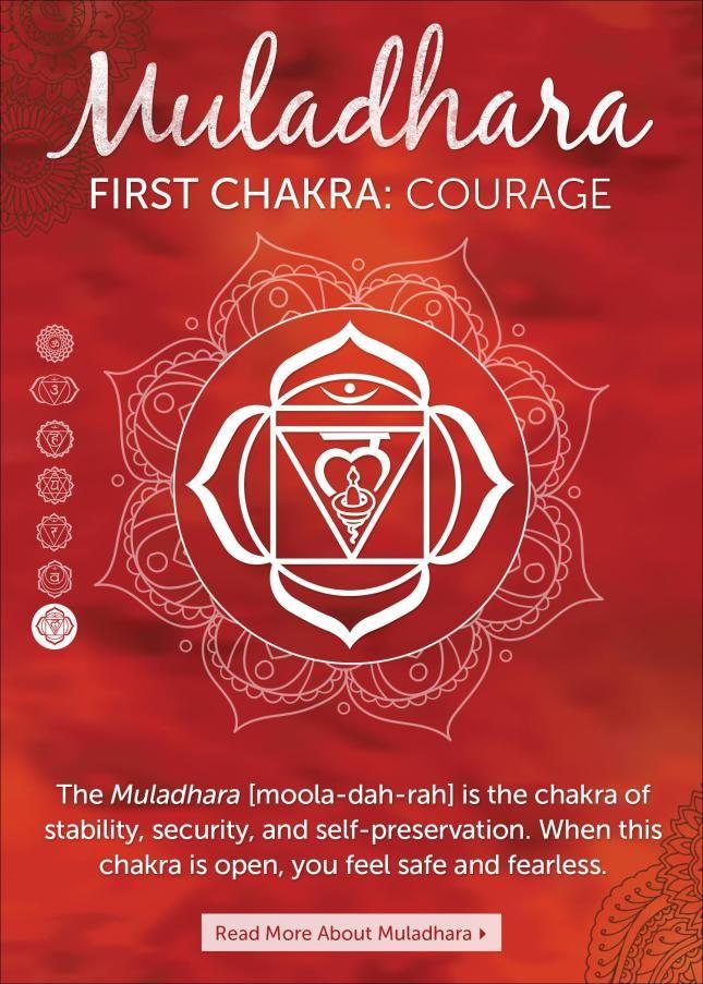 First Chakra: Muladhara