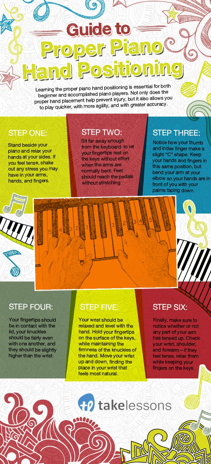 Guide to Proper Piano Hand Position [Infographic]