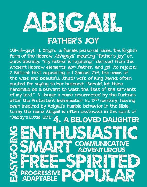 ABIGAIL Personalized Name Print / Typography Print ...