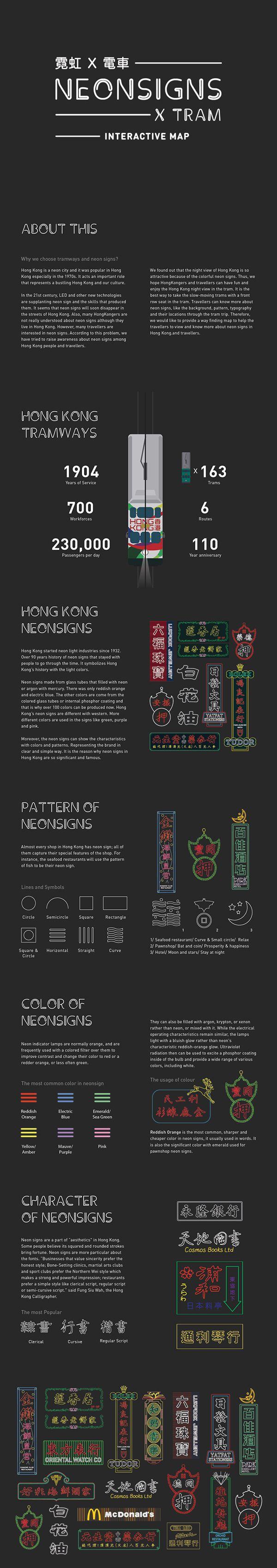 霓虹 X 電車 Neon Signs X Tram by Kylie Lee, via Behance