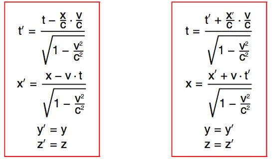 The Lorentz transformation, relating spacetime measurements made using clocks and rulers in different states of motion.