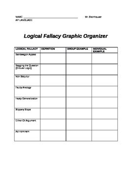 logical fallacies for high school students an introduction to logic logical fallacies. Black Bedroom Furniture Sets. Home Design Ideas