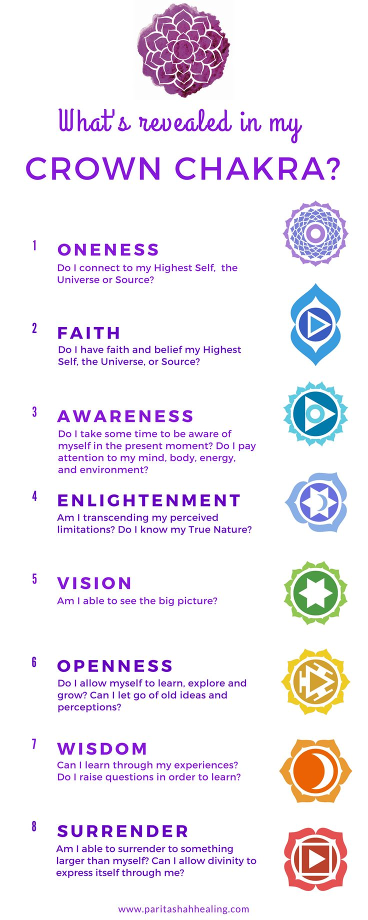 Introduction to the Crown Chakra - Chakra Balancing ...