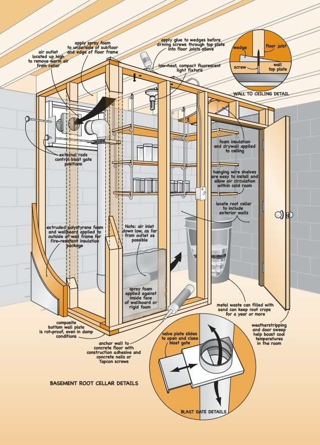 Build A Basement Root Cellar Diy With Images Building A Basement Root Cellar Plans Root Cellar