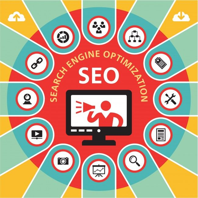 A Practical Guide for Businesses - The Portent 2014 SEO Website Makeover Checklist