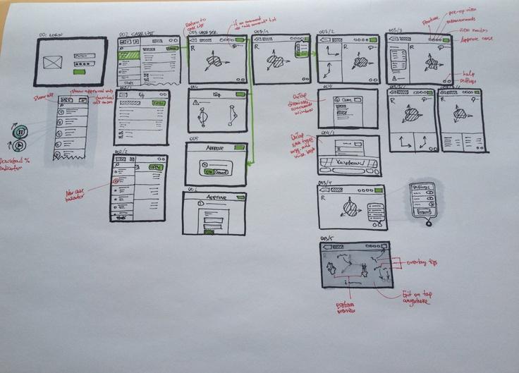 Screenflow sketching. UX, UI design