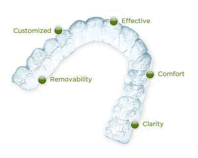 How is Invisalign Different From Traditional Braces? King Orthodontics, 400 East Dayton, Yellow Springs Rd. Fairborn, OH 45324 Phone: (937) 878-1561 Fax: (937) 433-9530 #oralhealth #invisalign #oralhygiene #KingOrthodontics