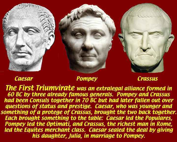 triumvirate-(in ancient Rome) a group of three men holding power, in particular ( the First Triumvirate ) the unofficial coalition of Julius Caesar, Pompey, and Crassus in 60 BC and ( the Second Triumvirate ) a coalition formed by Antony, Lepidus, and Octavian in 43 BC.