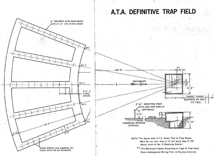 Trap field layout stuff pinterest layout fields and for Indoor range design guide