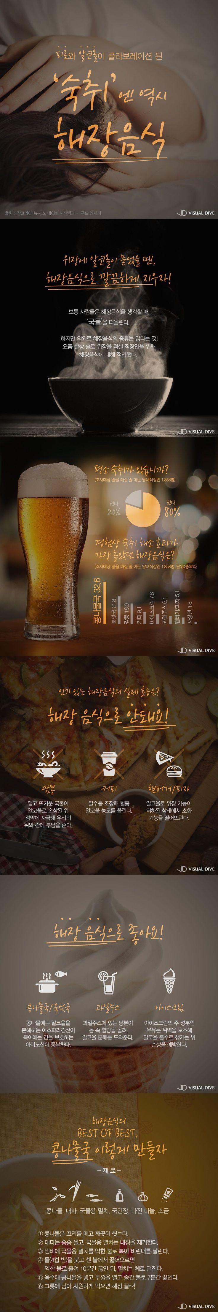 숙취에 도움 되는 해장음식 [카드뉴스] #food / #Infographic ⓒ 비주얼다이브 무단 복사·전재·재배포 금지
