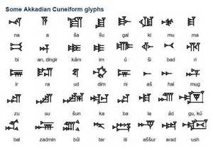 Akkadian language (lišānum akkadītum) was a semitic language spoken ...