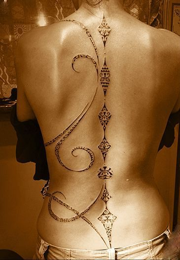 Best 25 back tattoos ideas on pinterest placement for Placement of tattoos