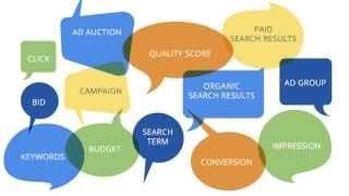 Online Marketing 101: Learn The ABCs