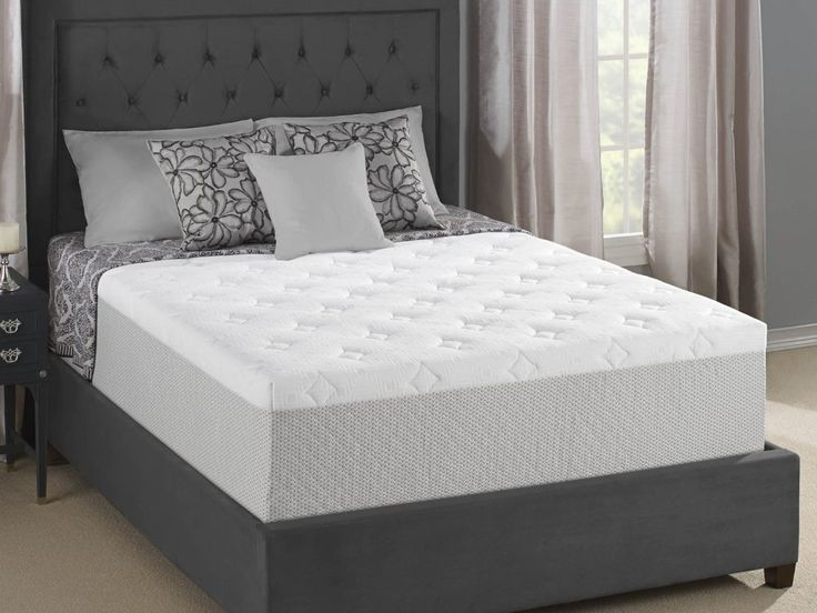 King Size : Wonderful King Bed Size King Size Mattress And Box In King Bed Box Spring