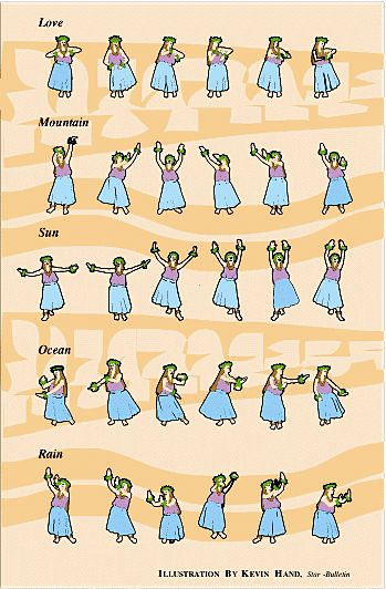 How to hula. [must learn the moves before I go to Hawaii so I don't fail too badly at the obligatory hula class]