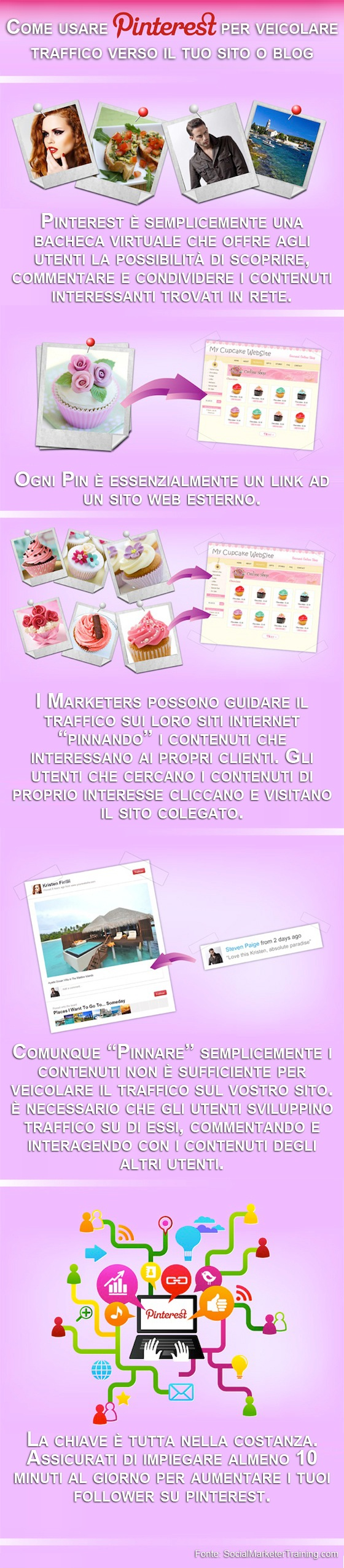 How to use pinterest (in Italian, apologies for non-Italian speaking friends)