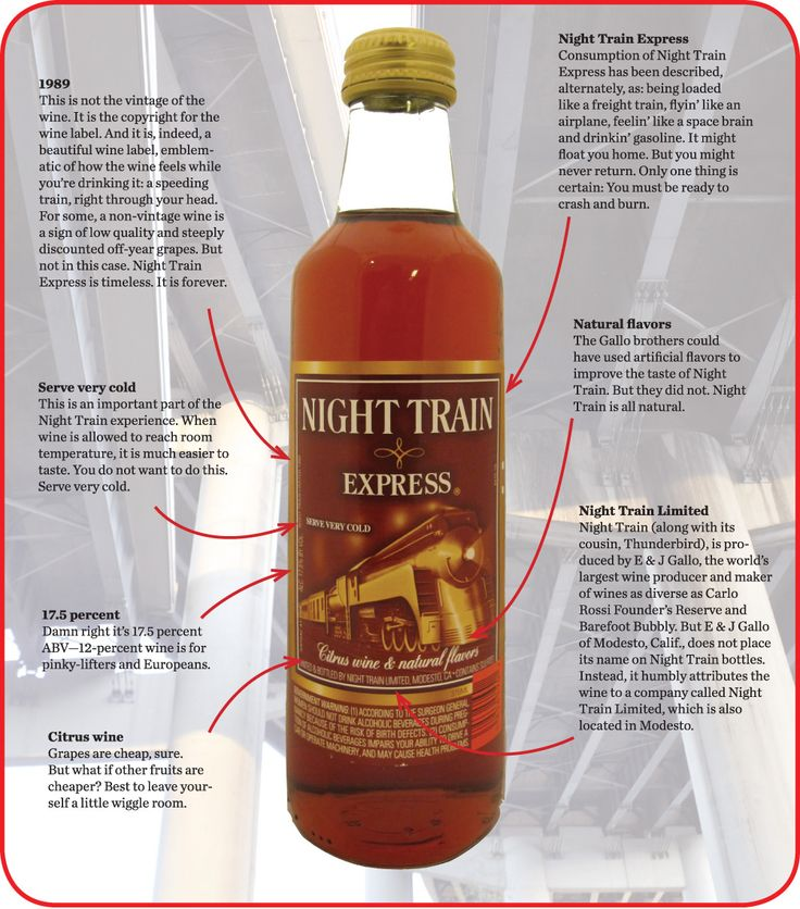 Night train express random pinterest liquor and food for Cocktail express