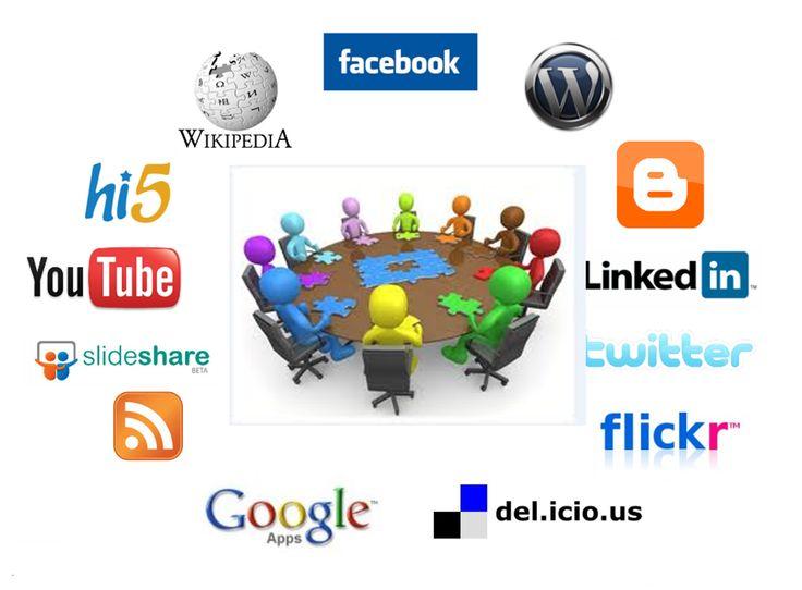 conectivismo en el aula - Buscar con Google