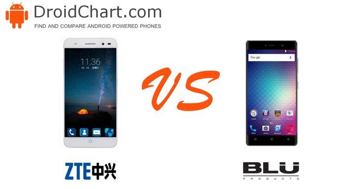 The side-by-side comparison of the ZTE Blade A2 Plus and BLU Vivo 5R smartphones. #smartphones #comparison #ZTEBladeA2Plus #BLUVivo5R