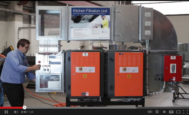 Video | CFM Airsystems