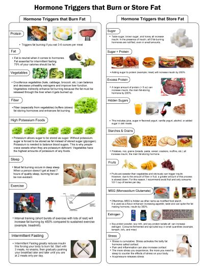 Fat Burning Foods Your body is a temple. Eat high quality food and exorcise. The…