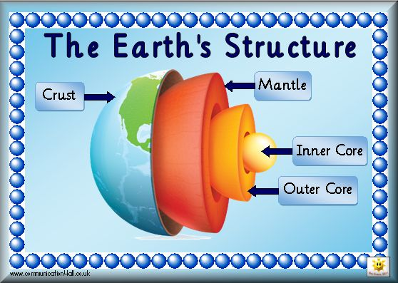 Earthu0026#39;s Structure poster: click the image to download ...