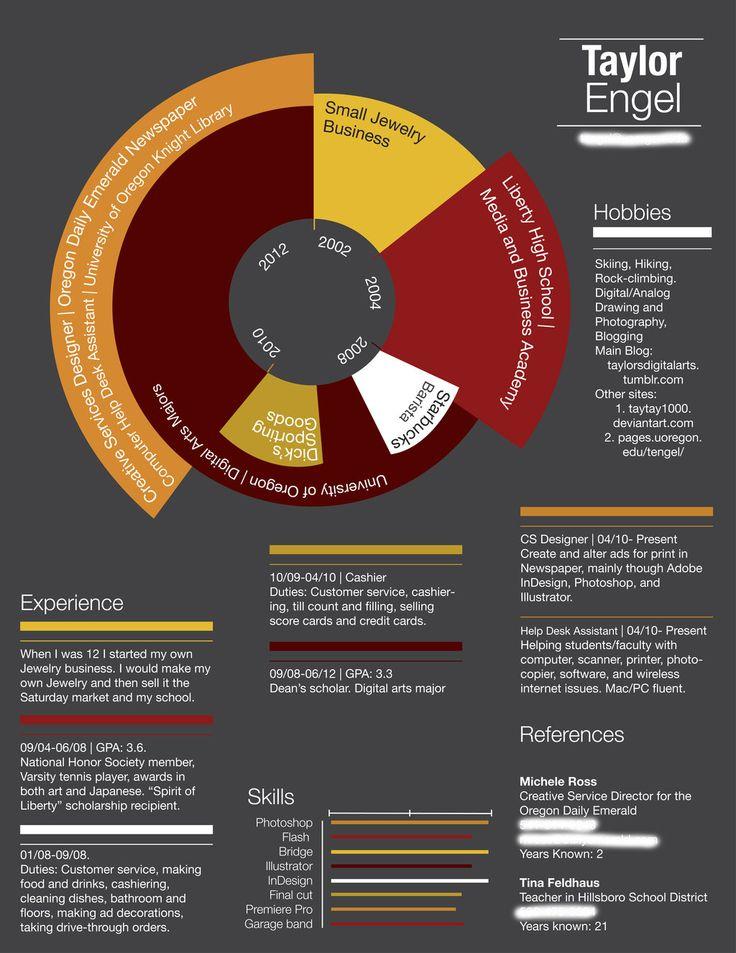 206 best Creative CVu0027s images on Pinterest Business - resume scanner
