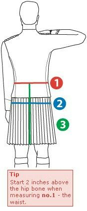 How to measure for men's kilt. (Let me know if you need help; I measured for my acushla and it fits well.) NOTE: this is for traditional kilts, not sport/utilikilts.