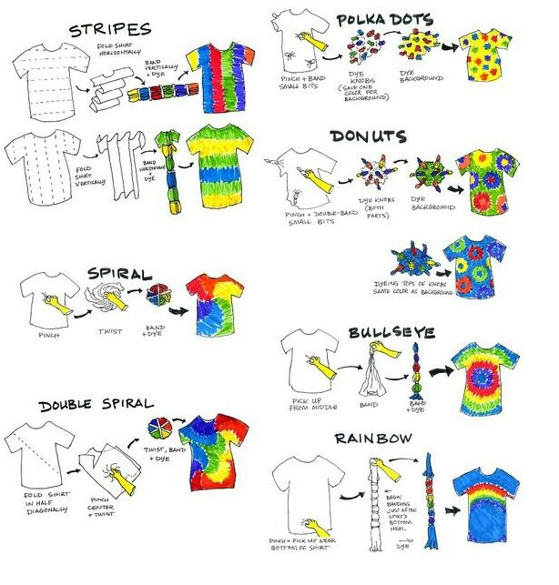 how to make tie dye shirts with paint