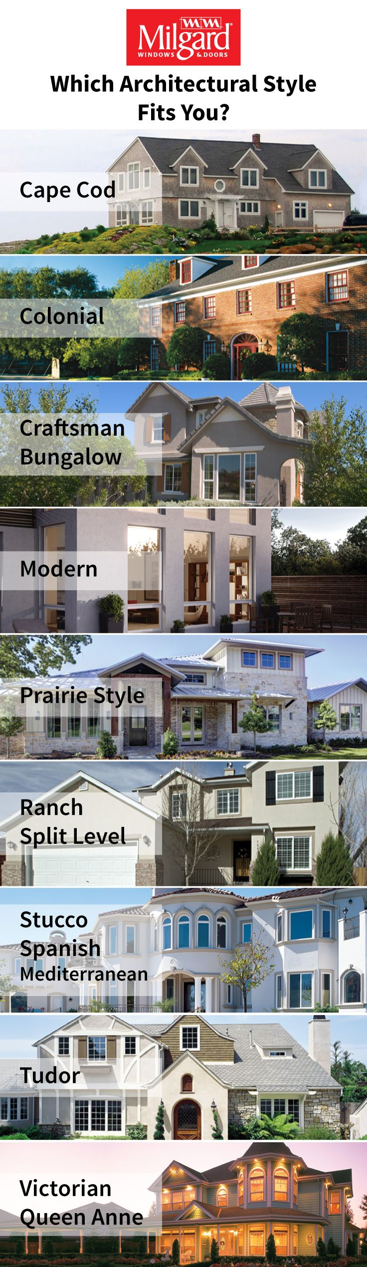 Which Architectural Style Fits You?  Every house has a unique style and even sometimes more than one, if you've made any renovations over the years. No matter what architectural style you started with, Milgard® windows and patio doors are custom made-to-order and designed to make a statement in any setting.   Need help deciding which windows fit your style? Visit our website, click the style and we'll give you some recommendations to help you get inspired.