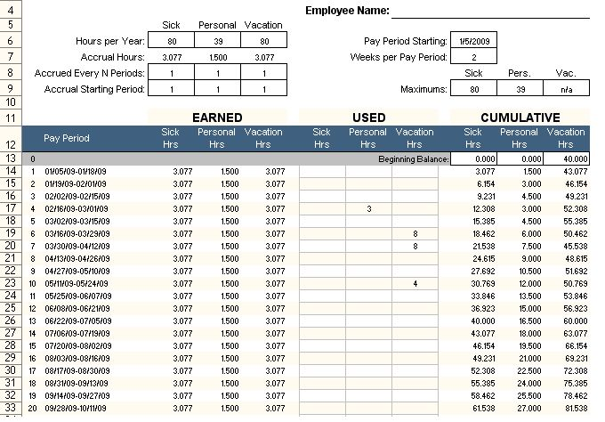 Employee Pto Tracker Excel Template Free Project