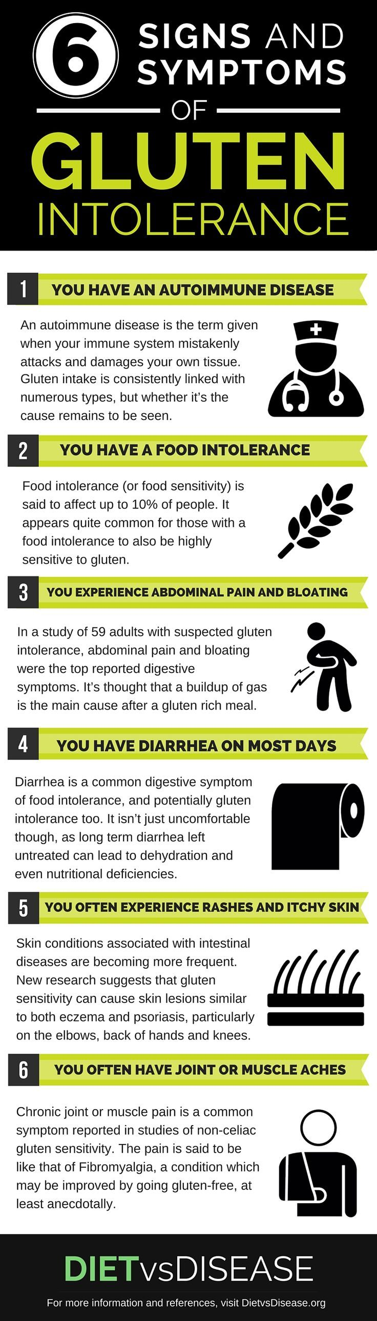 Many people genuinely cannot tolerate gluten, even without celiac disease. This article looks at the most common signs and symptoms of gluten intolerance. Learn more here: http://www.dietvsdisease.org/gluten-intolerance-symptoms/