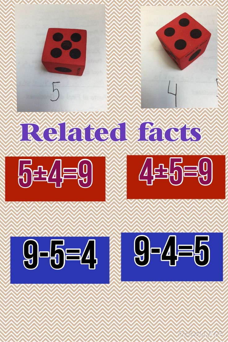 Related Facts with PicCollage