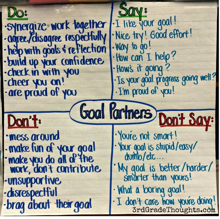 Working With Our Goal Partners: What good Goal Partners do/don't do and say/don't say Anchor Chart