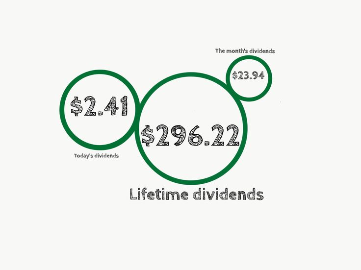 I am a big believer in track records. When I invest, as a dividend-growth investor, the first thing I look at is the company's history of dividend growth.