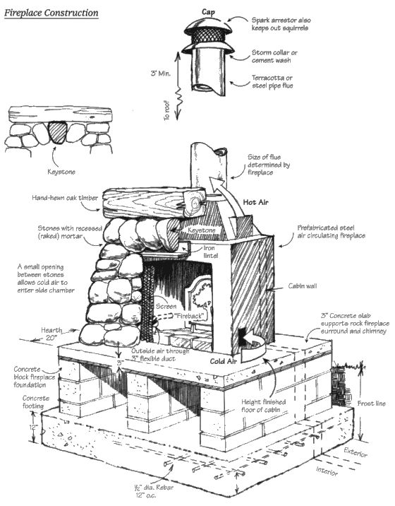 64 best fire places  u0026 wood stoves images on pinterest
