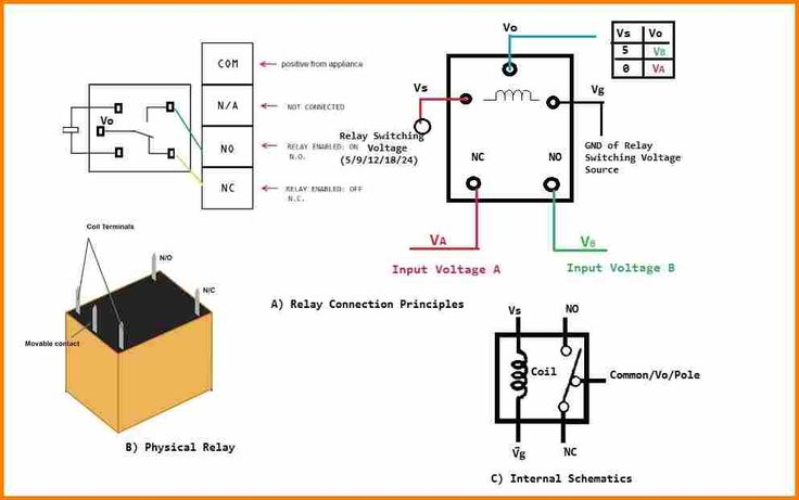 14 Wiring 5 Pin Relay Gauge Wiring Electronic Circuit Projects Electrical Circuit Diagram Electronic Schematics