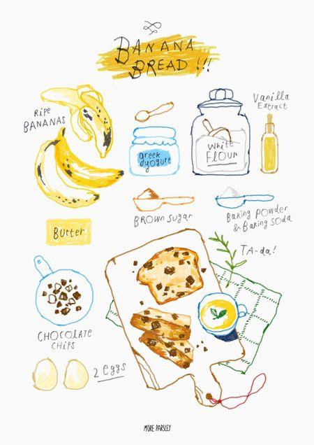 간단 레시피, 레시피 일러스트손그림/일러스트_ 바나나브레드 바나나빵 일러스트, 빵 일러스트, 바나나 일러스트 / 빵 그림      chocochip banana bread     ...