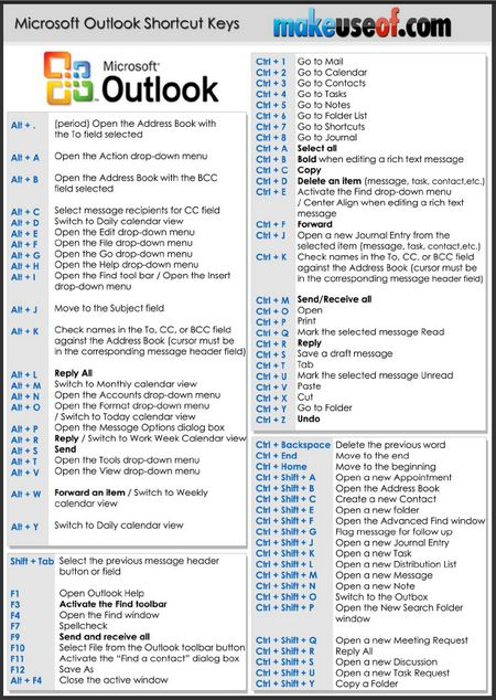 Outlook Shortcuts and Tips Cheat Sheet