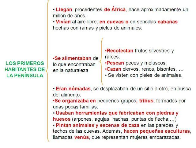 Esquema sobre los primeros habitantes en España #prehistoria #España