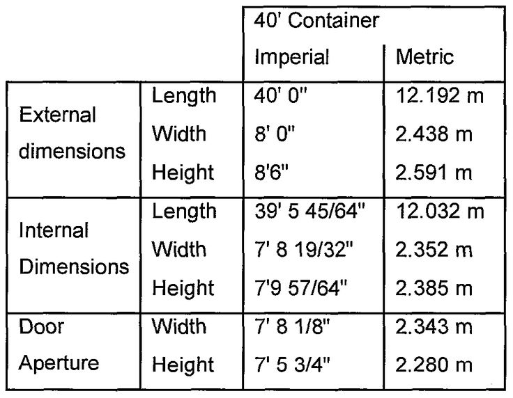 25 best ideas about 40ft container dimensions on for Shipping container sizes for homes