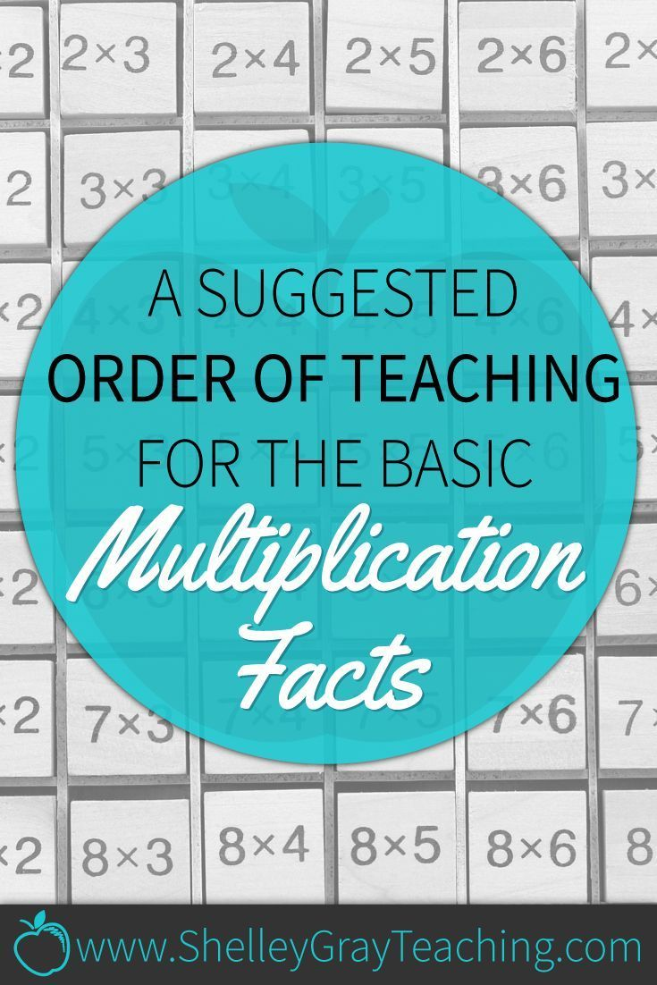 2524 best Mad About Math images on Pinterest | School, Teaching math ...