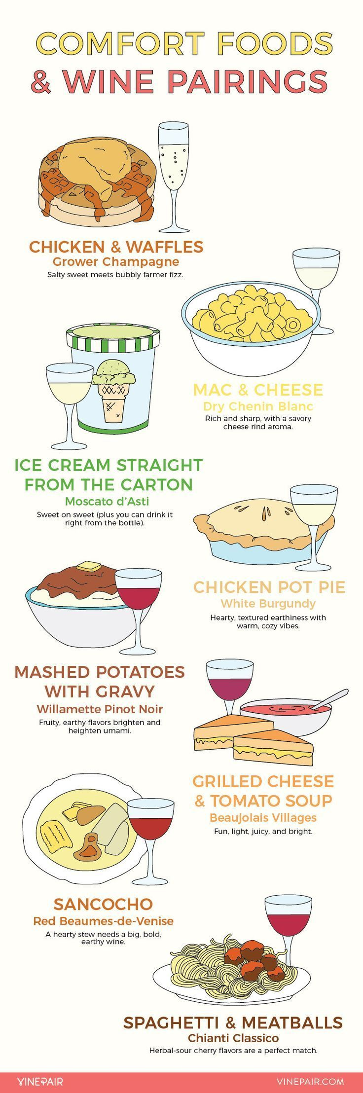Comfort Foods & Wine Pairings - Regardless of temperature, 'tis the season to don cardigans, contemplate pumpkins, and reach for hearty, rib-sticking fare. {wine glass writer}
