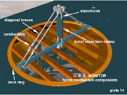 Image result for the uss monitor turret