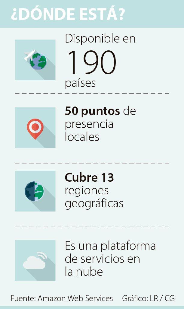 Amazon Web Services abrirá oficinas en Bogotá