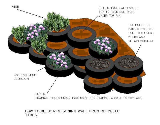 used tire retaining walls