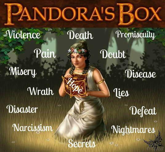 Lords of the Underworld - Pandora's Box