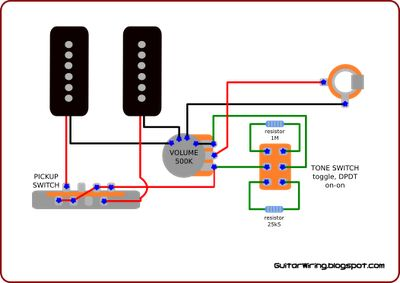 the guitar wiring blog diagrams and tips wiring for p90 Car Audio System Wiring Diagram