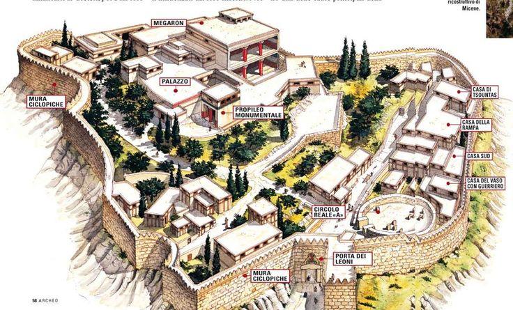 MICENE- società palazzo fortificata che si affacciava su un burrone e visibilmente divisa in tre parti simbolo di una società verticistica, II millennio a.C Grecia continentale